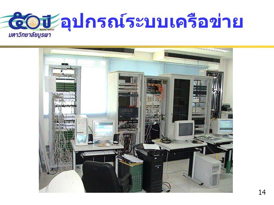 14 อุปกรณ์ระบบเครือข่าย