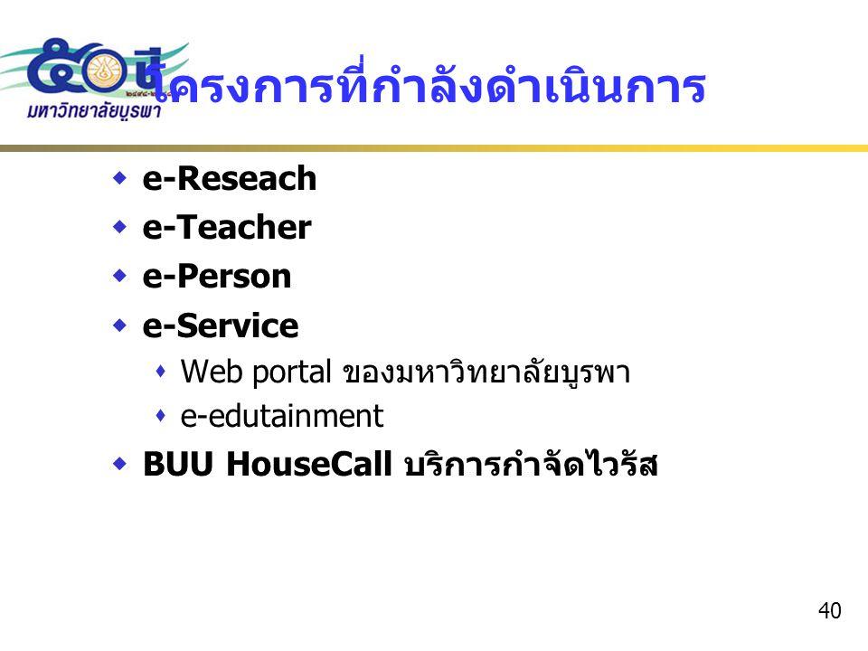 40 โครงการที่กำลังดำเนินการ  e-Reseach  e-Teacher  e-Person  e-Service  Web portal ของมหาวิทยาลัยบูรพา  e-edutainment  BUU HouseCall บริการกำจั
