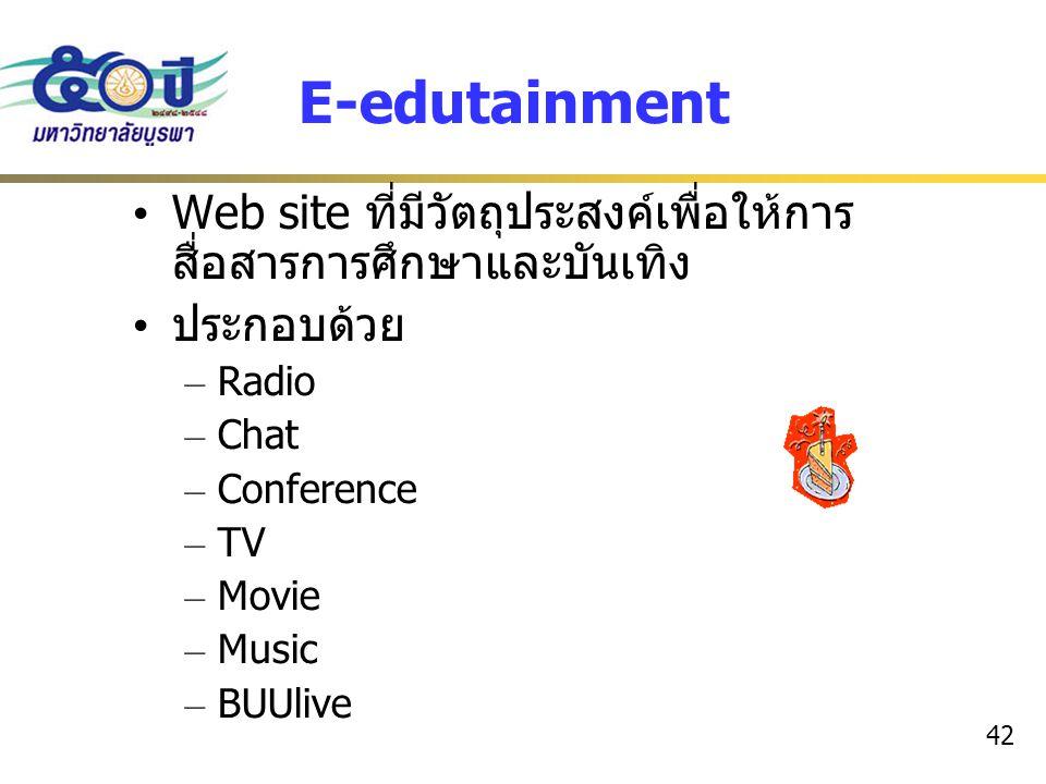 42 E-edutainment Web site ที่มีวัตถุประสงค์เพื่อให้การ สื่อสารการศึกษาและบันเทิง ประกอบด้วย – Radio – Chat – Conference – TV – Movie – Music – BUUlive
