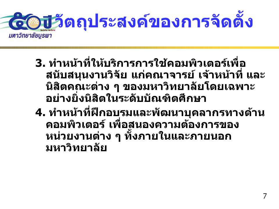 38 เว็บไซต์ของมหาวิทยาลัย http://www.buu.ac.th