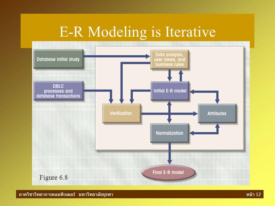 ภาควิชาวิทยาการคอมพิวเตอร์ มหาวิทยาลัยบูรพาหน้า 12 E-R Modeling is Iterative Figure 6.8