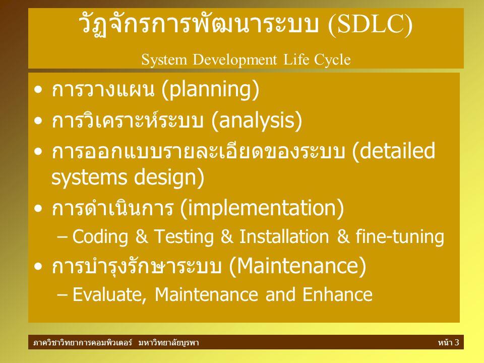 ภาควิชาวิทยาการคอมพิวเตอร์ มหาวิทยาลัยบูรพาหน้า 3 วัฏจักรการพัฒนาระบบ (SDLC) System Development Life Cycle การวางแผน (planning) การวิเคราะห์ระบบ (anal