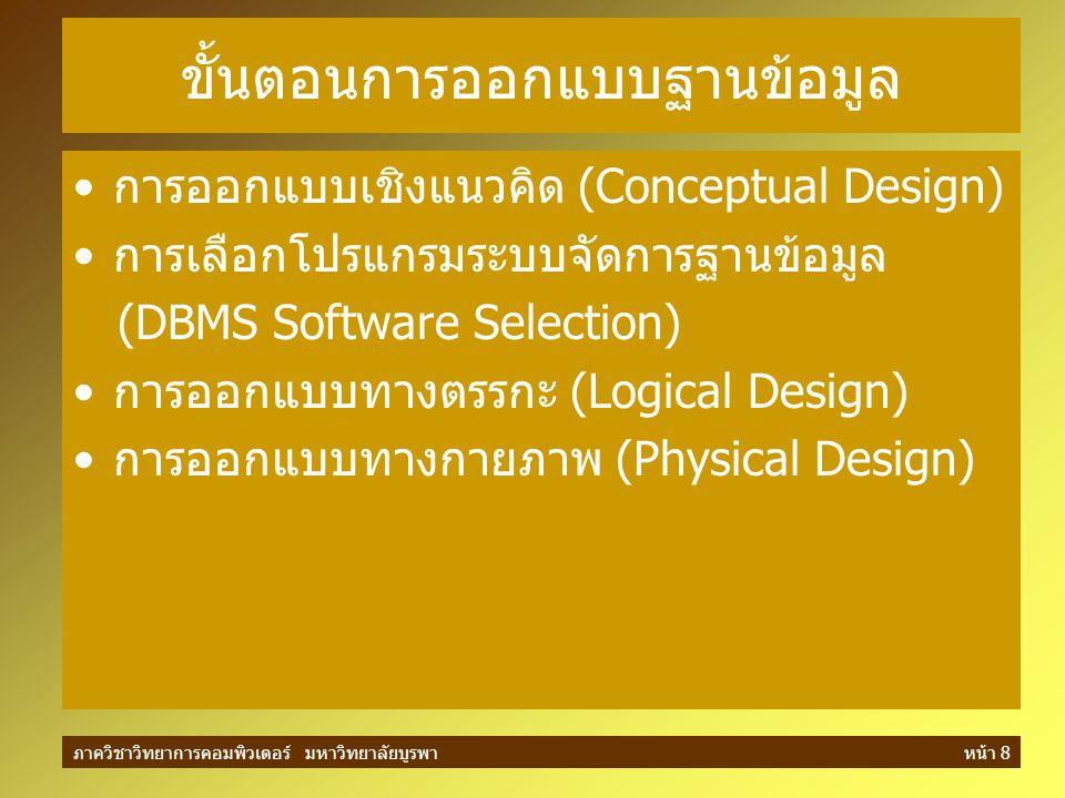 ภาควิชาวิทยาการคอมพิวเตอร์ มหาวิทยาลัยบูรพาหน้า 9 การออกแบบเชิงแนวคิด เป็นการนำข้อมูลที่ได้จากการวิเคราะห์ระบบของ องค์กรมาทำการออกแบบเพื่อให้ได้เค้าร่างของ ฐานข้อมูลในระดับแนวคิด (Conceptual Schema) ที่ประกอบด้วย –เอนติตี้ –ความสัมพันธ์ของข้อมูล –แอททริบิวต์