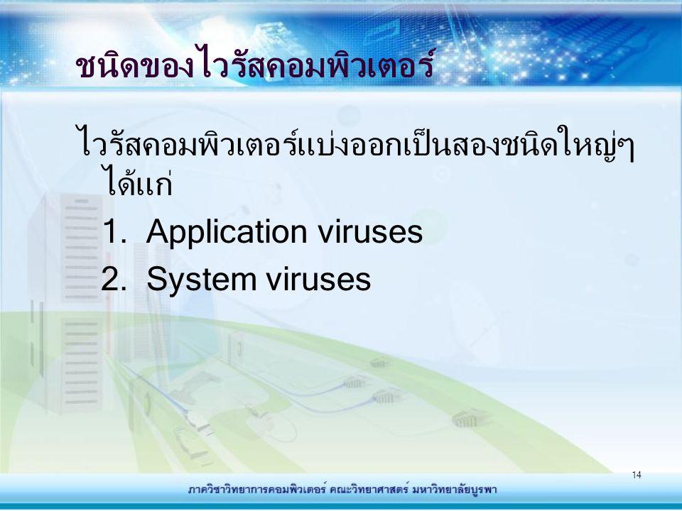 14 ชนิดของไวรัสคอมพิวเตอร์ ไวรัสคอมพิวเตอร์แบ่งออกเป็นสองชนิดใหญ่ๆ ได้แก่ 1. Application viruses 2. System viruses