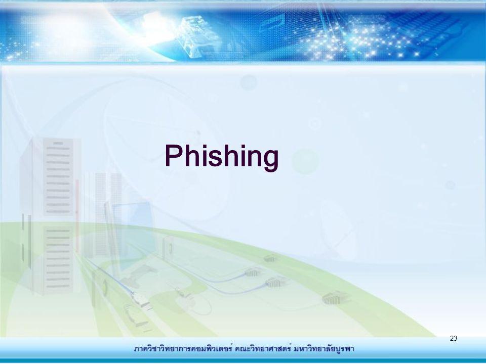 23 Phishing