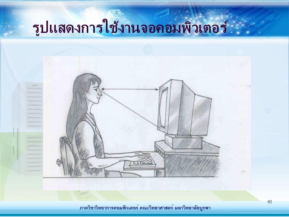 60 รูปแสดงการใช้งานจอคอมพิวเตอร์