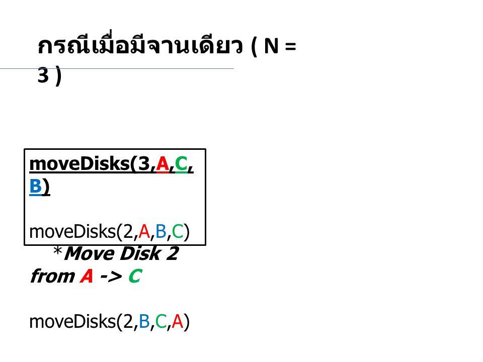 กรณีเมื่อมีจานเดียว ( N = 3 ) moveDisks(3,A,C, B) moveDisks(2,A,B,C) *Move Disk 2 from A -> C moveDisks(2,B,C,A)