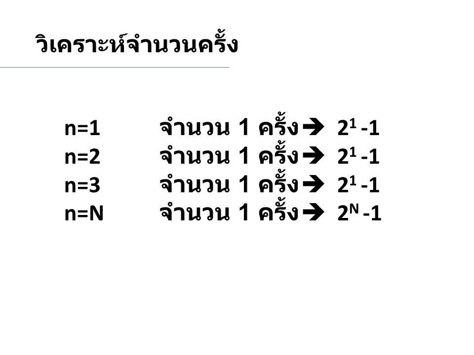 วิเคราะห์จำนวนครั้ง n=1 จำนวน 1 ครั้ง  2 1 -1 n=2 จำนวน 1 ครั้ง  2 1 -1 n=3 จำนวน 1 ครั้ง  2 1 -1 n=N จำนวน 1 ครั้ง  2 N -1