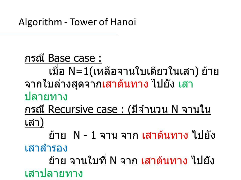 กรณี Base case : เมื่อ N=1( เหลือจานใบเดียวในเสา ) ย้าย จากใบล่างสุดจากเสาต้นทาง ไปยัง เสา ปลายทาง กรณี Recursive case : ( มีจำนวน N จานใน เสา ) ย้าย