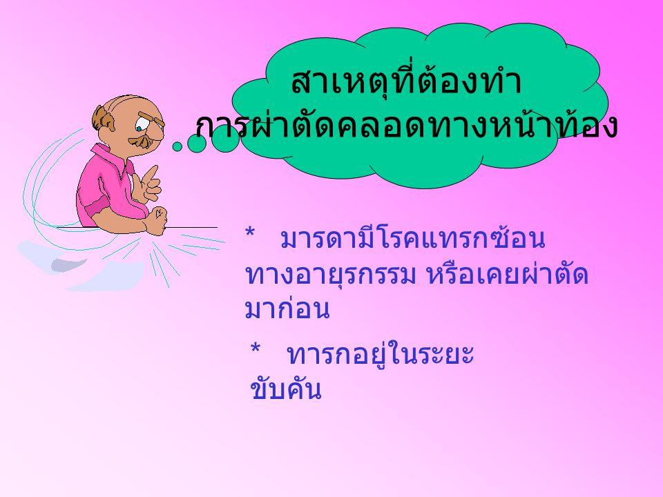 สาเหตุที่ต้องทำ การผ่าตัดคลอดทางหน้าท้อง * มารดามีโรคแทรกซ้อน ทางอายุรกรรม หรือเคยผ่าตัด มาก่อน * ทารกอยู่ในระยะ ขับคัน