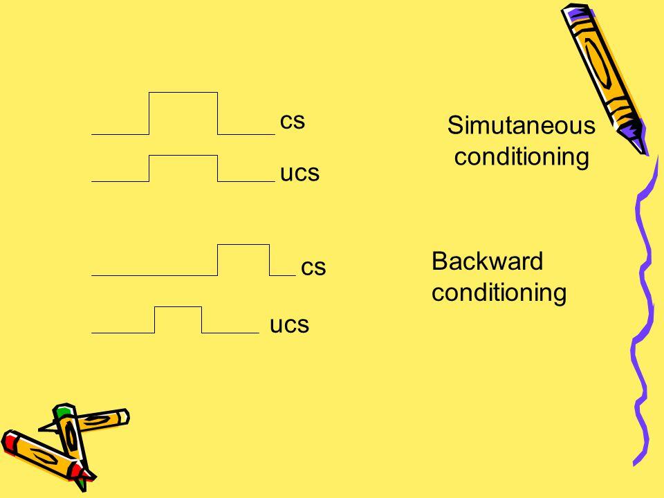 cs ucs cs ucs Simutaneous conditioning Backward conditioning