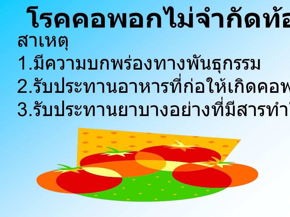 โรคคอพอกแบ่งเป็น 2 ชนิด 1. โรคคอพอกเฉพาะถิ่น ( Endodemic goiter ) พบมากทางภาคเหนือของประเทศไทย สาเหตุ 1. ขาดสารไอโอดีนในอาหารที่บริโภค