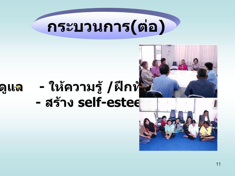 11 กระบวนการ ( ต่อ ) ผู้ดูแล - ให้ความรู้ / ฝึกทักษะ - สร้าง self-esteem