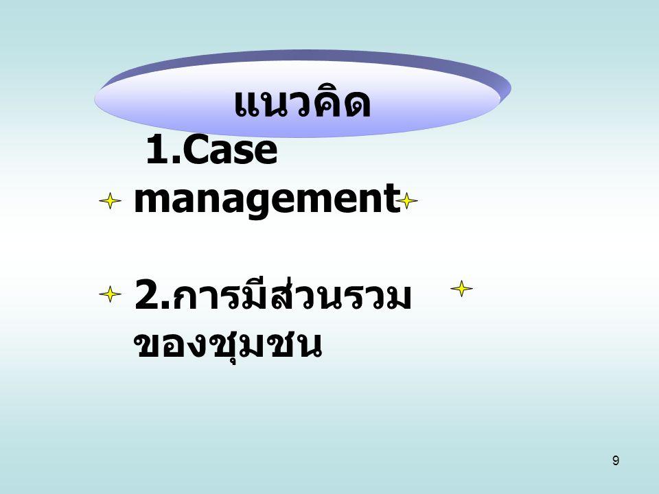 10 เจ้าหน้าที่ - อบรม / ประชุม - ระบบ การส่งต่อ - ช่องทางด่วน กระบวนการ