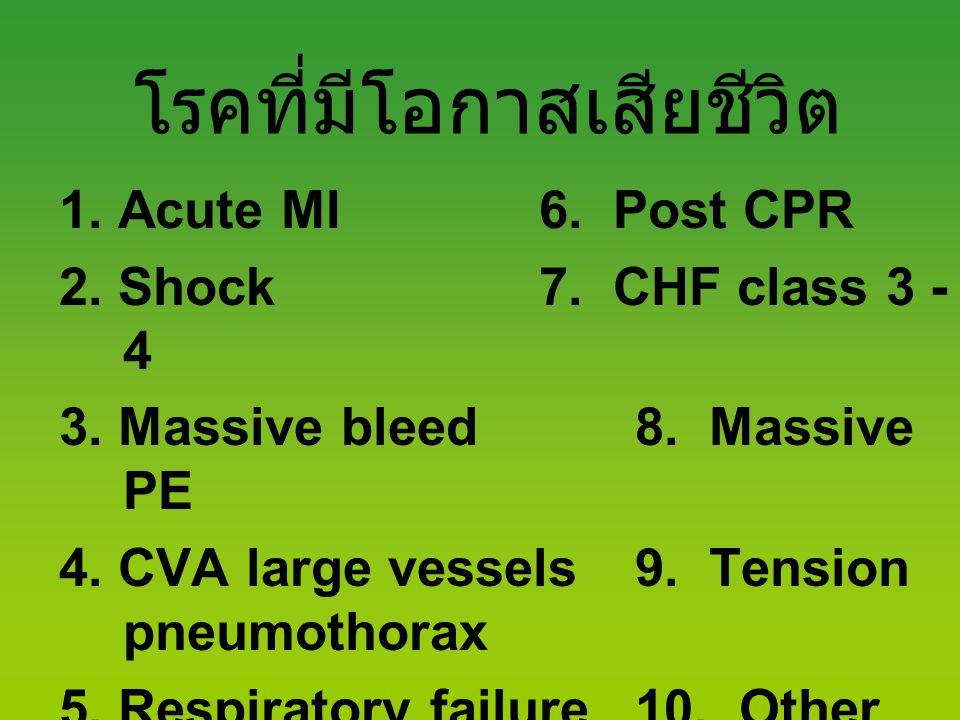โรคที่มีโอกาสเสียชีวิต 1. Acute MI6. Post CPR 2. Shock7. CHF class 3 - 4 3. Massive bleed8. Massive PE 4. CVA large vessels 9. Tension pneumothorax 5.