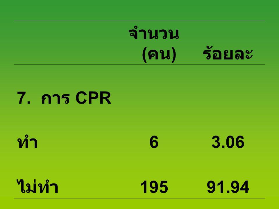 จำนวน ( คน ) ร้อยละ 7. การ CPR ทำ 63.06 ไม่ทำ 19591.94