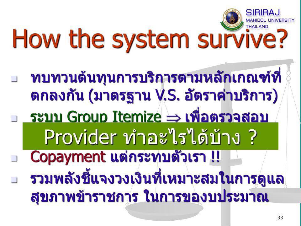 34 ระบบ Group Itemize ระบบบันทึกค่าหัตถการตามทรัพยากรสุขภาพ ที่ใช้จริง โดยจำแนกกลุ่มทรัพยากรสุขภาพ เป็น 5 กลุ่ม เพื่อความสะดวกในการบันทึก และสามารถใช้บริหารต้นทุนบริการ ระบบบันทึกค่าหัตถการตามทรัพยากรสุขภาพ ที่ใช้จริง โดยจำแนกกลุ่มทรัพยากรสุขภาพ เป็น 5 กลุ่ม เพื่อความสะดวกในการบันทึก และสามารถใช้บริหารต้นทุนบริการ กบก.ยอมรับในหลักการให้ใช้ระบบ Group Itemize ในการส่งเบิกค่าหัตถการ โดยขอให้ รพ.ในกลุ่ม UHosNet ใช้เป็นรูปแบบเดียวกัน กบก.ยอมรับในหลักการให้ใช้ระบบ Group Itemize ในการส่งเบิกค่าหัตถการ โดยขอให้ รพ.ในกลุ่ม UHosNet ใช้เป็นรูปแบบเดียวกัน