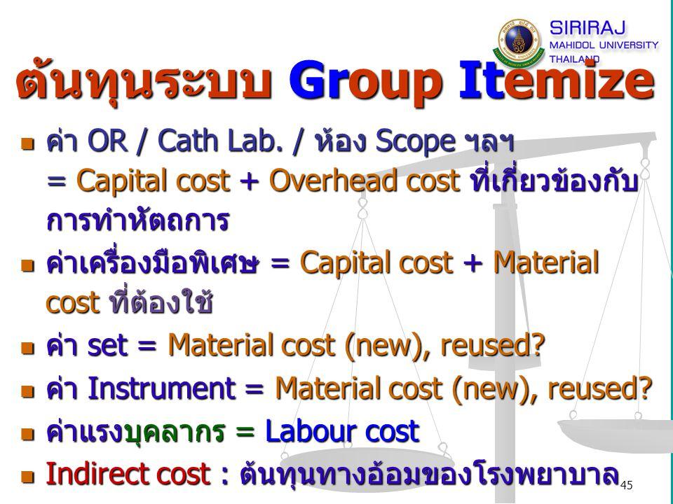 46 ต้นทุนต่อหน่วย (Unit Cost) Standard cost (ต้นทุนมาตรฐาน) ต้นทุนที่ คำนวณตามทรัพยากรที่ต้องใช้ สำหรับงาน 1 หน่วยเช่น วัสดุ เวลา ฯลฯ Standard cost (ต้นทุนมาตรฐาน) ต้นทุนที่ คำนวณตามทรัพยากรที่ต้องใช้ สำหรับงาน 1 หน่วยเช่น วัสดุ เวลา ฯลฯ Plan cost ต้นทุนต่อหน่วยที่ประมาณการไว้ Plan cost ต้นทุนต่อหน่วยที่ประมาณการไว้ Actual cost (ต้นทุนที่เกิดขึ้นจริง)ต้นทุนต่อ หน่วยที่คำนวณจากจำนวนครั้งที่ให้บริการ Actual cost (ต้นทุนที่เกิดขึ้นจริง)ต้นทุนต่อ หน่วยที่คำนวณจากจำนวนครั้งที่ให้บริการ Variance ผลต่างระหว่าง Plan unit cost กับ Actual unit cost Variance ผลต่างระหว่าง Plan unit cost กับ Actual unit cost จำนวนครั้งบริการน้อย  ต้นทุนต่อหน่วยสูง
