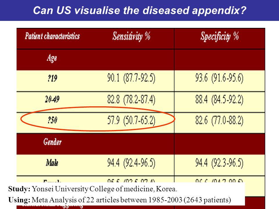 Can US visualise the diseased appendix? Study: Yonsei University College of medicine, Korea. Using: Meta Analysis of 22 articles between 1985-2003 (26