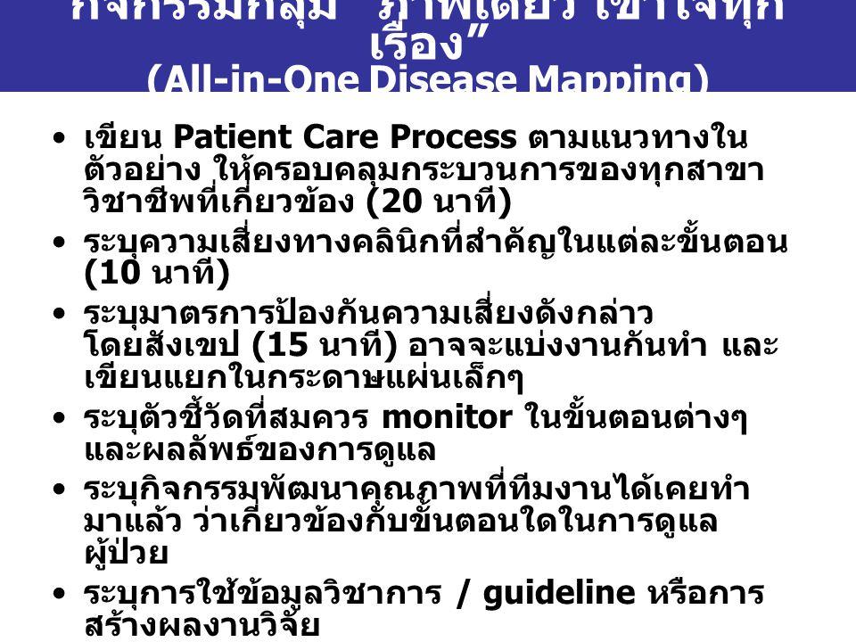 """กิจกรรมกลุ่ม """" ภาพเดียว เข้าใจทุก เรื่อง """" (All-in-One Disease Mapping) เขียน Patient Care Process ตามแนวทางใน ตัวอย่าง ให้ครอบคลุมกระบวนการของทุกสาขา"""