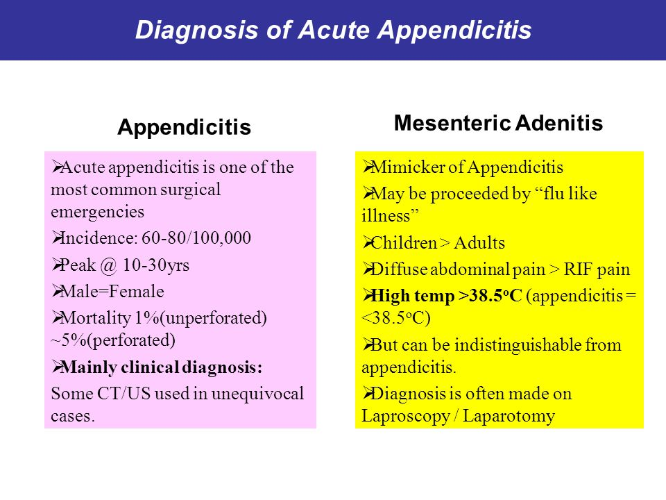 Mesenteric Adenitis Causes In Adults
