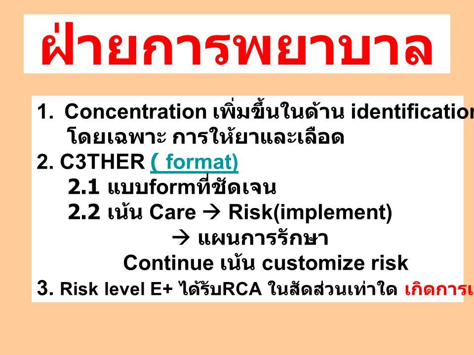 ฝ่ายการพยาบาล 1.Concentration เพิ่มขึ้นในด้าน identification โดยเฉพาะ การให้ยาและเลือด 2. C3THER ( format)( format) 2.1 แบบ form ที่ชัดเจน 2.2 เน้น Ca