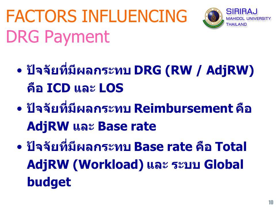 10 FACTORS INFLUENCING DRG Payment ปัจจัยที่มีผลกระทบ DRG (RW / AdjRW) คือ ICD และ LOS ปัจจัยที่มีผลกระทบ Reimbursement คือ AdjRW และ Base rate ปัจจัย