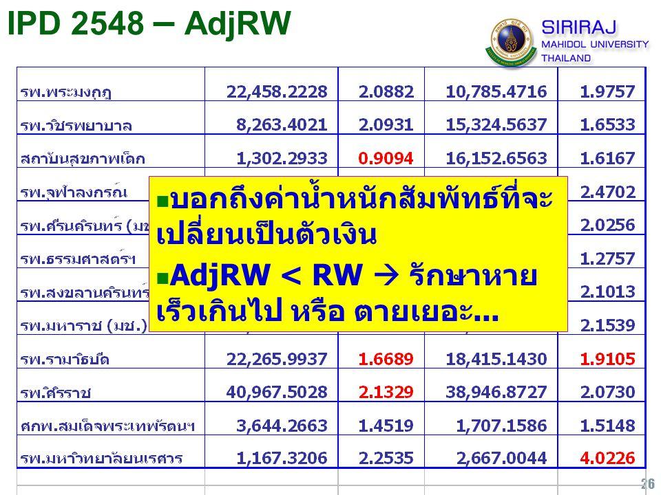 26 IPD 2548 – AdjRW บอกถึงค่าน้ำหนักสัมพัทธ์ที่จะ เปลี่ยนเป็นตัวเงิน AdjRW < RW  รักษาหาย เร็วเกินไป หรือ ตายเยอะ...