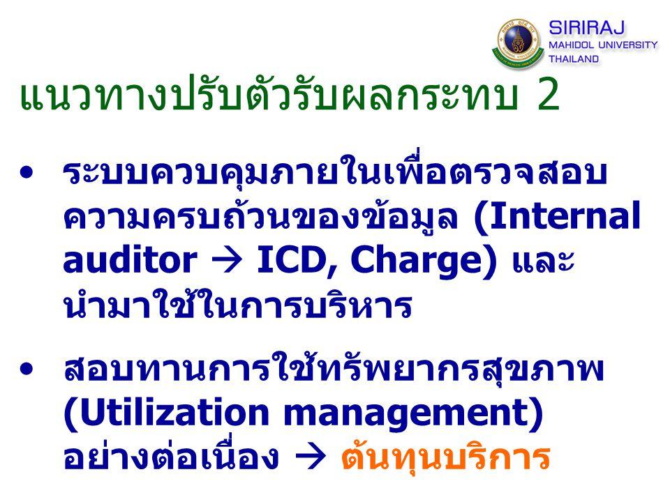 29 แนวทางปรับตัวรับผลกระทบ 2 ระบบควบคุมภายในเพื่อตรวจสอบ ความครบถ้วนของข้อมูล (Internal auditor  ICD, Charge) และ นำมาใช้ในการบริหาร สอบทานการใช้ทรัพ