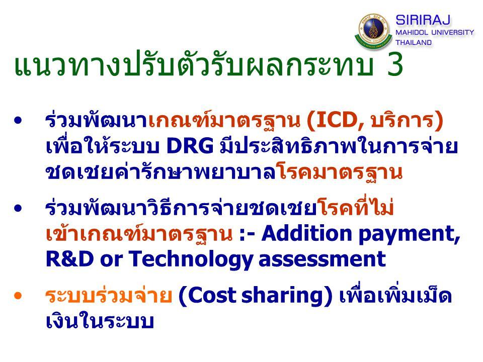 30 แนวทางปรับตัวรับผลกระทบ 3 ร่วมพัฒนาเกณฑ์มาตรฐาน (ICD, บริการ) เพื่อให้ระบบ DRG มีประสิทธิภาพในการจ่าย ชดเชยค่ารักษาพยาบาลโรคมาตรฐาน ร่วมพัฒนาวิธีกา