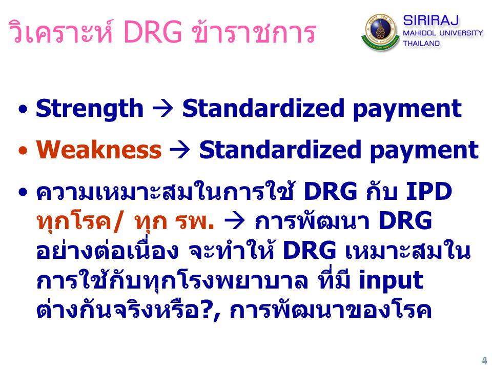 5 ข้อพิจารณา DRG ความแม่นยำของระบบ DRG ความเหมาะสมของอัตรา Base rate ใน แต่ละกองทุน การกำหนดมาตรฐานการรักษา Exclusion list (รายการบัญชียกเว้น)  อยู่นอก DRG คุณภาพและผลลัพธ์การรักษาพยาบาล
