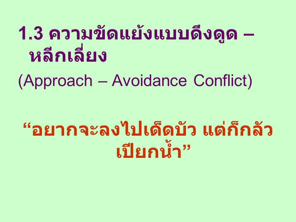 """1.3 ความขัดแย้งแบบดึงดูด – หลีกเลี่ยง (Approach – Avoidance Conflict) """" อยากจะลงไปเด็ดบัว แต่ก็กลัว เปียกน้ำ """""""