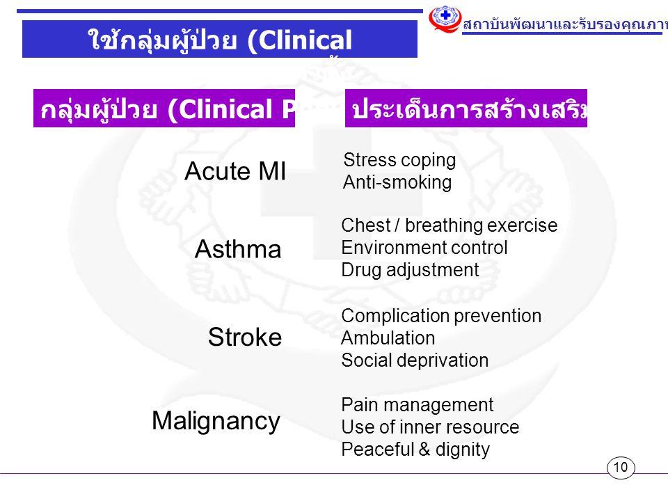 10 สถาบันพัฒนาและรับรองคุณภาพโรงพยาบาล ใช้กลุ่มผู้ป่วย (Clinical Population) เป็นตัวตั้ง กลุ่มผู้ป่วย (Clinical Population) ประเด็นการสร้างเสริมสุขภาพ Acute MI Asthma Stroke Malignancy Stress coping Anti-smoking Chest / breathing exercise Environment control Drug adjustment Complication prevention Ambulation Social deprivation Pain management Use of inner resource Peaceful & dignity