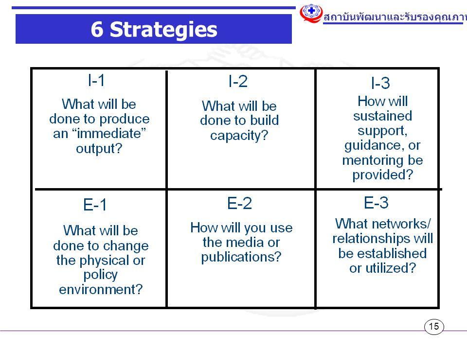 15 สถาบันพัฒนาและรับรองคุณภาพโรงพยาบาล 6 Strategies