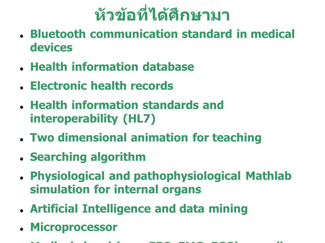 หัวข้อที่ได้ศึกษามา Bluetooth communication standard in medical devices Health information database Electronic health records Health information stand