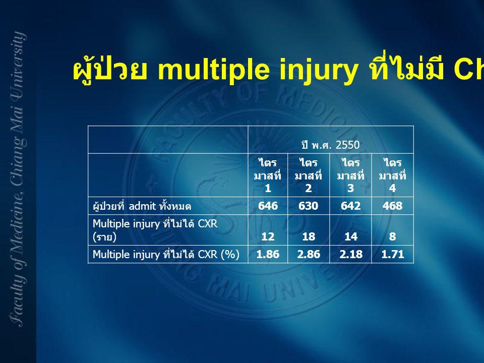ผู้ป่วย multiple injury ที่ไม่มี Chest X-Ray ปี พ. ศ. 2550 ไตร มาสที่ 1 ไตร มาสที่ 2 ไตร มาสที่ 3 ไตร มาสที่ 4 ผู้ป่วยที่ admit ทั้งหมด 646630642468 M