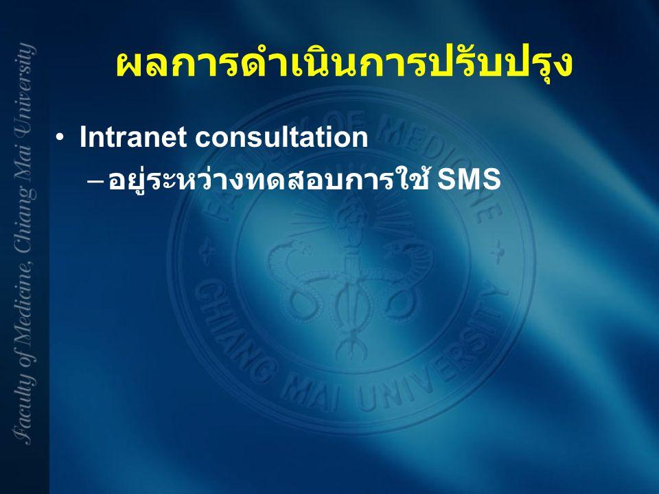 ผลการดำเนินการปรับปรุง Intranet consultation – – อยู่ระหว่างทดสอบการใช้ SMS