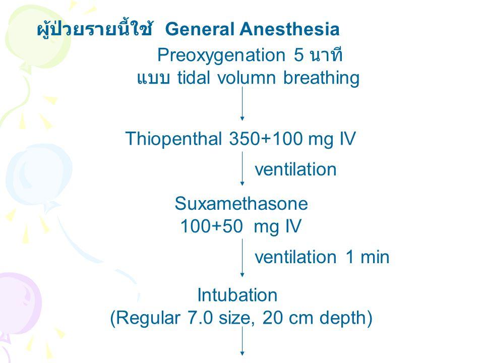 ผู้ป่วยรายนี้ใช้ General Anesthesia Preoxygenation 5 นาที แบบ tidal volumn breathing Thiopenthal 350+100 mg IV Suxamethasone 100+50 mg IV ventilation