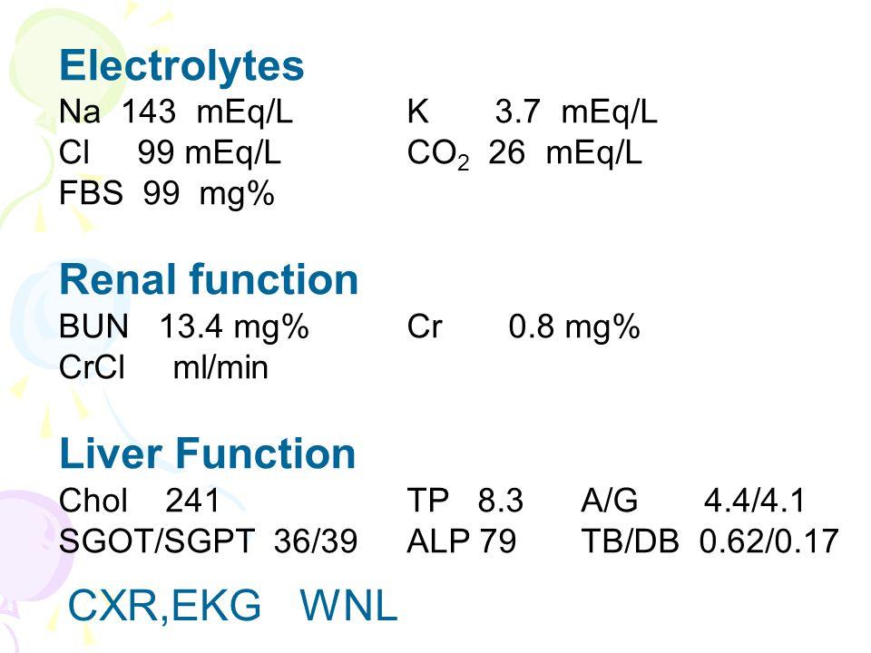 Electrolytes Na 143 mEq/LK 3.7 mEq/L Cl 99 mEq/LCO 2 26 mEq/L FBS 99 mg% Renal function BUN 13.4 mg%Cr 0.8 mg% CrCl ml/min Liver Function Chol 241 TP