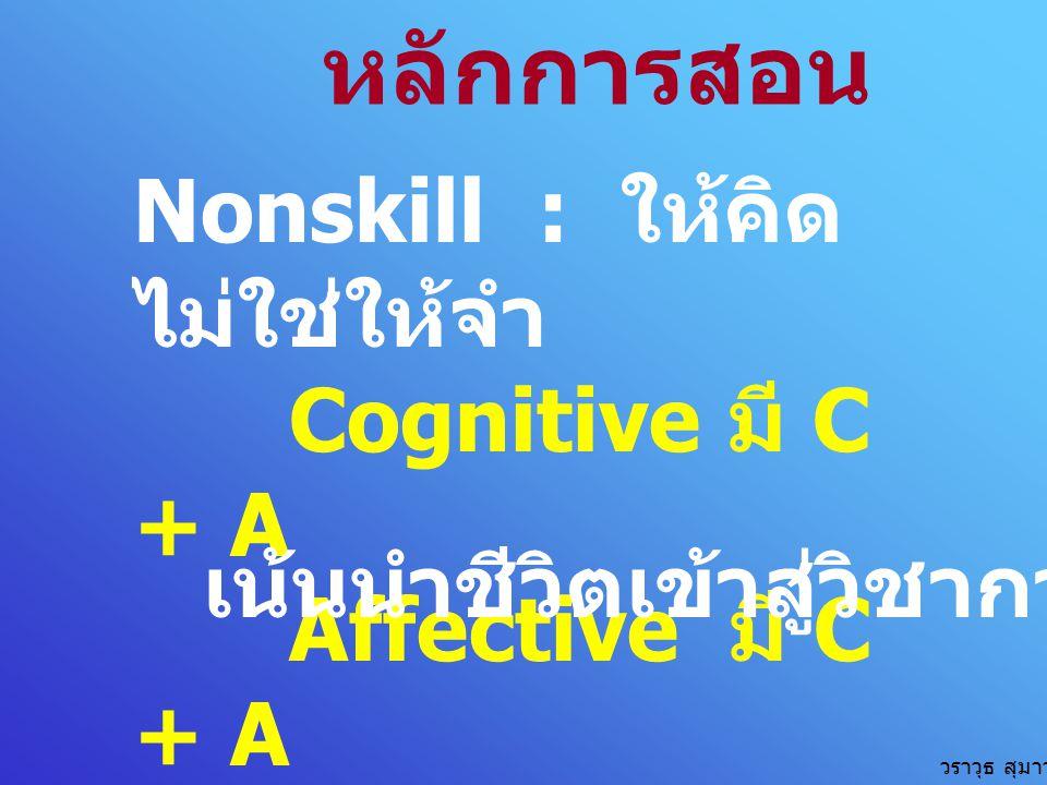 หลักการสอน Nonskill : ให้คิด ไม่ใช่ให้จำ Cognitive มี C + A Affective มี C + A เน้นนำชีวิตเข้าสู่วิชาการ วราวุธ สุมาวงศ์