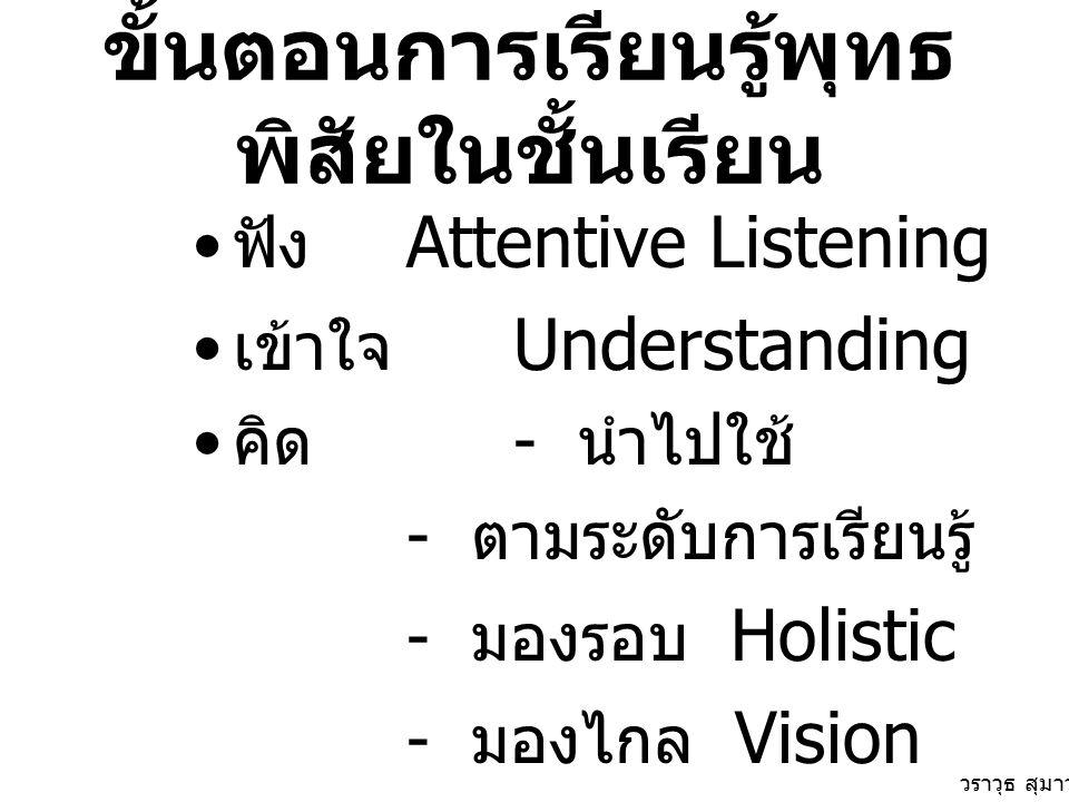 ขั้นตอนการเรียนรู้พุทธ พิสัยในชั้นเรียน ฟัง Attentive Listening เข้าใจ Understanding คิด - นำไปใช้ - ตามระดับการเรียนรู้ - มองรอบ Holistic - มองไกล Vi