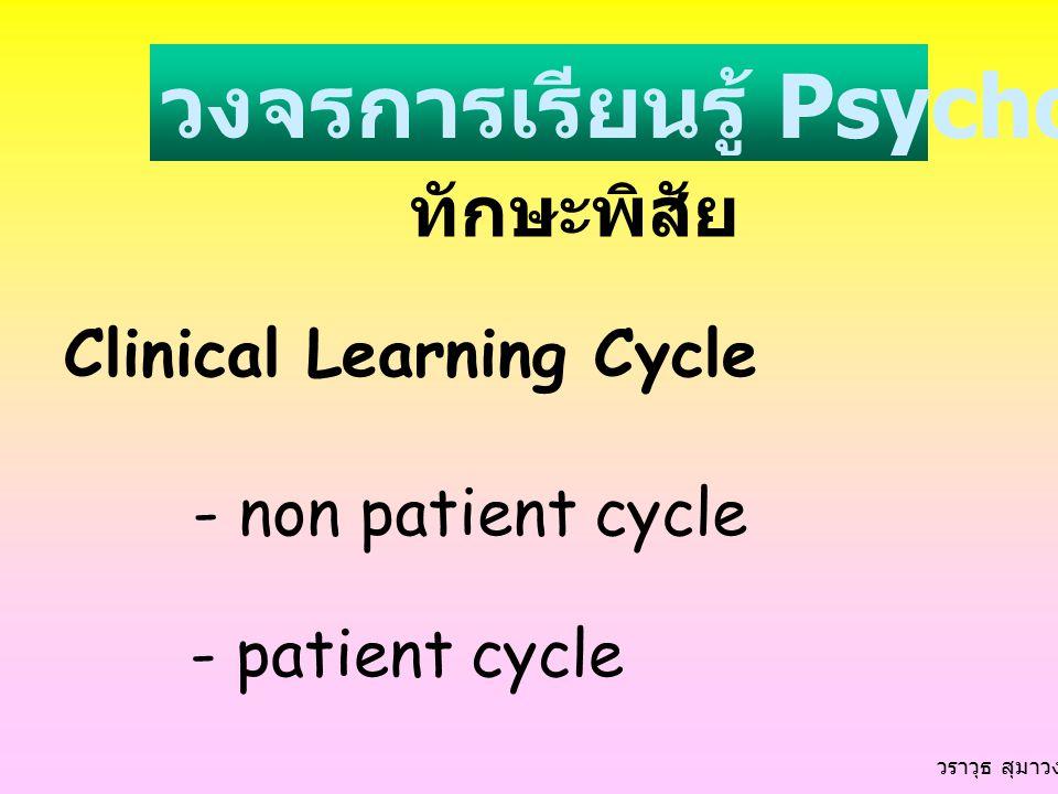 วงจรการเรียนรู้ Psychomotor Clinical Learning Cycle - non patient cycle - patient cycle ทักษะพิสัย วราวุธ สุมาวงศ์