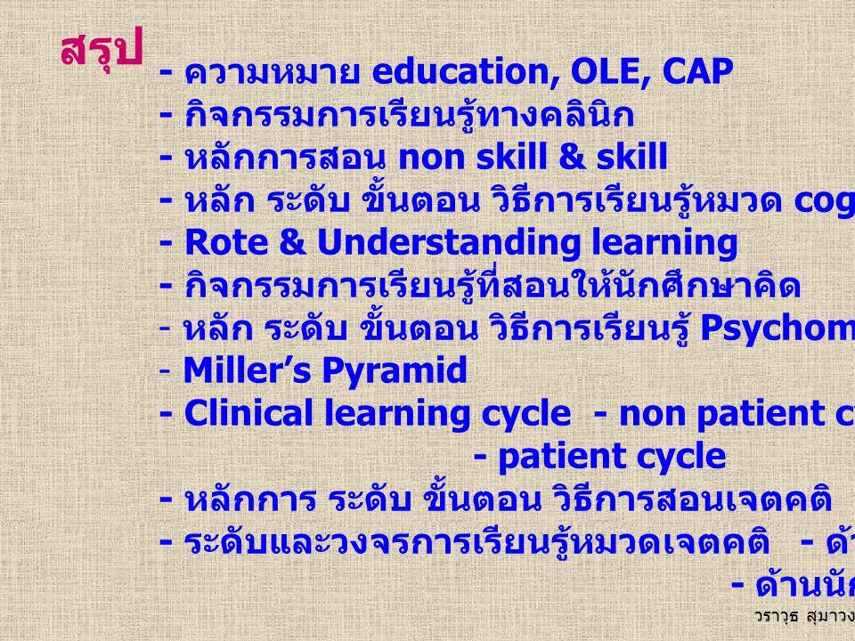 สรุป - ความหมาย education, OLE, CAP - กิจกรรมการเรียนรู้ทางคลินิก - หลักการสอน non skill & skill - หลัก ระดับ ขั้นตอน วิธีการเรียนรู้หมวด cognitive - Rote & Understanding learning - กิจกรรมการเรียนรู้ที่สอนให้นักศึกษาคิด - หลัก ระดับ ขั้นตอน วิธีการเรียนรู้ Psychomotor - Miller's Pyramid - Clinical learning cycle - non patient cycle - patient cycle - หลักการ ระดับ ขั้นตอน วิธีการสอนเจตคติ - ระดับและวงจรการเรียนรู้หมวดเจตคติ - ด้านครู - ด้านนักศึกษา วราวุธ สุมาวงศ์
