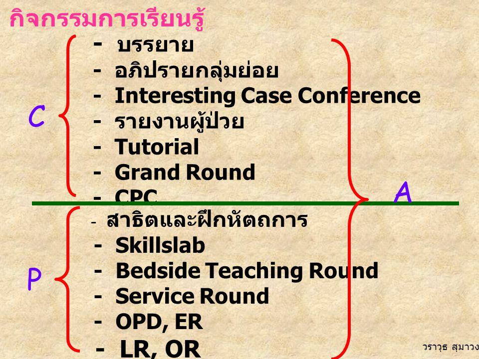 กิจกรรมการเรียนรู้ - บรรยาย - อภิปรายกลุ่มย่อย - Interesting Case Conference - รายงานผู้ป่วย - Tutorial - Grand Round - CPC - สาธิตและฝึกหัตถการ - Skillslab - Bedside Teaching Round - Service Round - OPD, ER - LR, OR A C P วราวุธ สุมาวงศ์