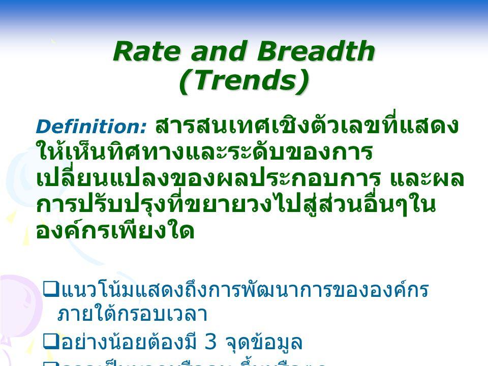 Rate and Breadth (Trends) Definition: สารสนเทศเชิงตัวเลขที่แสดง ให้เห็นทิศทางและระดับของการ เปลี่ยนแปลงของผลประกอบการ และผล การปรับปรุงที่ขยายวงไปสู่ส