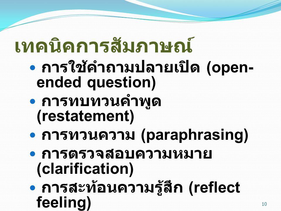 เทคนิคการสัมภาษณ์ การใช้คำถามปลายเปิด (open- ended question) การทบทวนคำพูด (restatement) การทวนความ (paraphrasing) การตรวจสอบความหมาย (clarification)