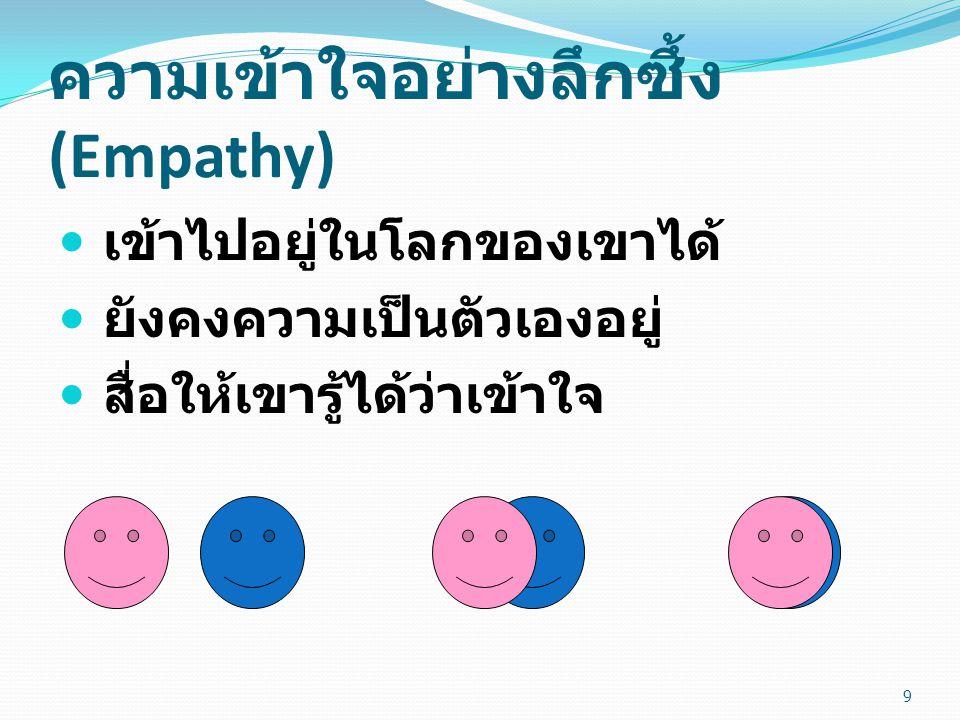 ความเข้าใจอย่างลึกซึ้ง (Empathy) เข้าไปอยู่ในโลกของเขาได้ ยังคงความเป็นตัวเองอยู่ สื่อให้เขารู้ได้ว่าเข้าใจ 9