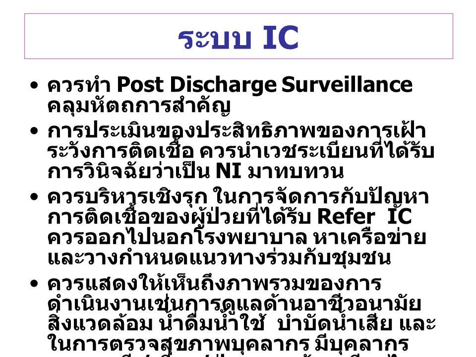 ระบบ IC ควรทำ Post Discharge Surveillance คลุมหัตถการสำคัญ การประเมินของประสิทธิภาพของการเฝ้า ระวังการติดเชื้อ ควรนำเวชระเบียนที่ได้รับ การวินิจฉัยว่าเป็น NI มาทบทวน ควรบริหารเชิงรุก ในการจัดการกับปัญหา การติดเชื้อของผู้ป่วยที่ได้รับ Refer IC ควรออกไปนอกโรงพยาบาล หาเครือข่าย และวางกำหนดแนวทางร่วมกับชุมชน ควรแสดงให้เห็นถึงภาพรวมของการ ดำเนินงานเช่นการดูแลด้านอาชีวอนามัย สิ่งแวดล้อม น้ำดื่มน้ำใช้ บำบัดน้ำเสีย และ ในการตรวจสุขภาพบุคลากร มีบุคลากร สุขภาพดี / เสี่ยง / ป่วย มากน้อยเพียงไร ควรมีการประเมินพฤติกรรมพื้นฐาน ตลอดเวลา เช่น การล้างมือของบุคลากร การแยกทิ้งขยะ เป็นต้น