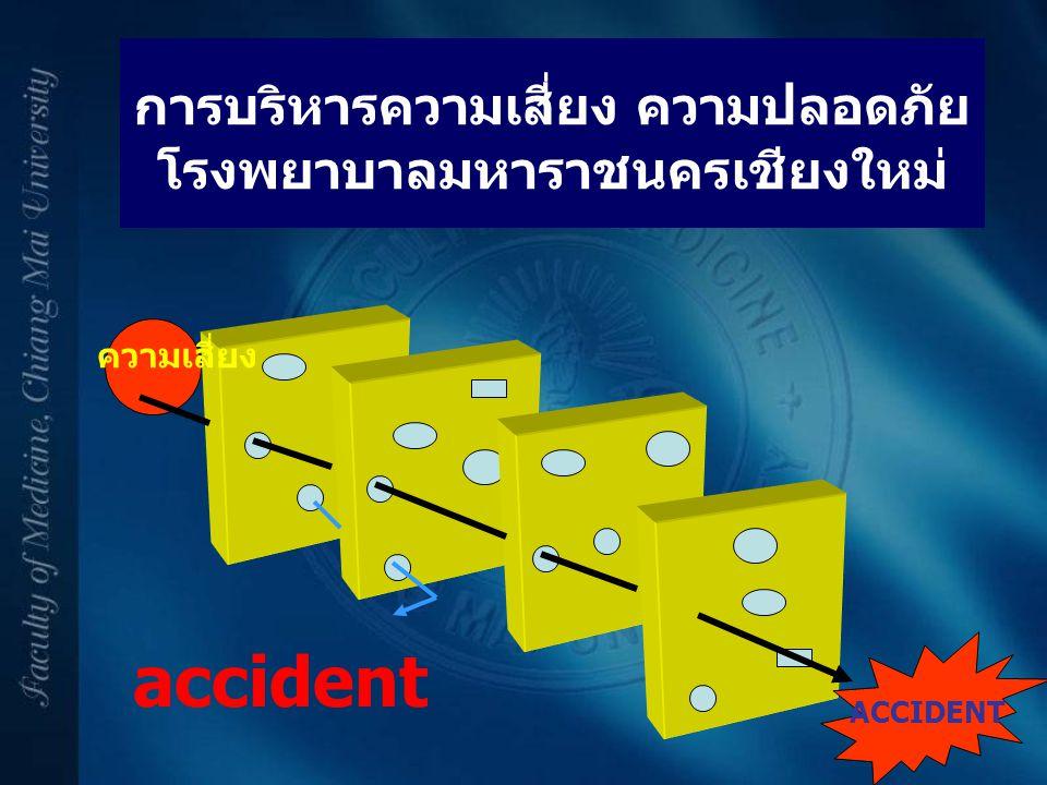 การบริหารความเสี่ยง ความปลอดภัย โรงพยาบาลมหาราชนครเชียงใหม่ ACCIDENT ความเสี่ยง accident