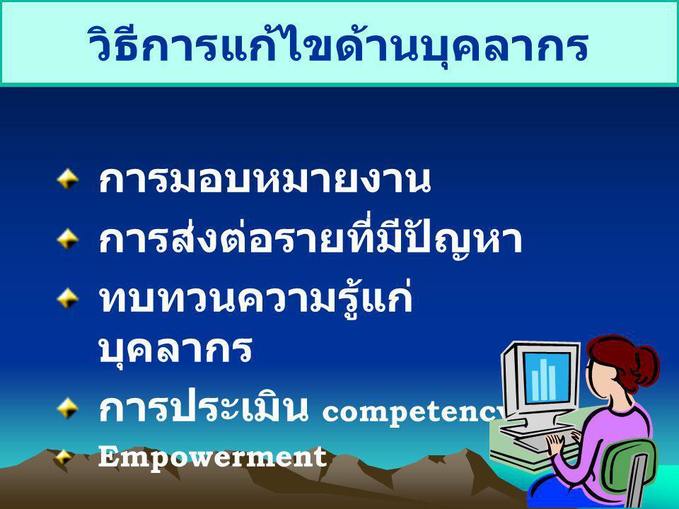 การมอบหมายงาน การส่งต่อรายที่มีปัญหา ทบทวนความรู้แก่ บุคลากร การประเมิน competency Empowerment วิธีการแก้ไขด้านบุคลากร